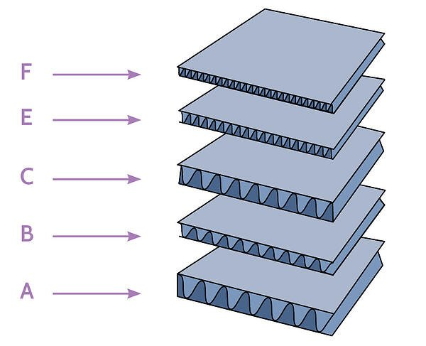 corrugated-boxes-protective-packaging